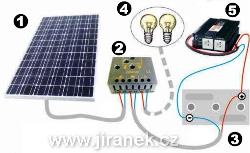 zapojení solárních panelů
